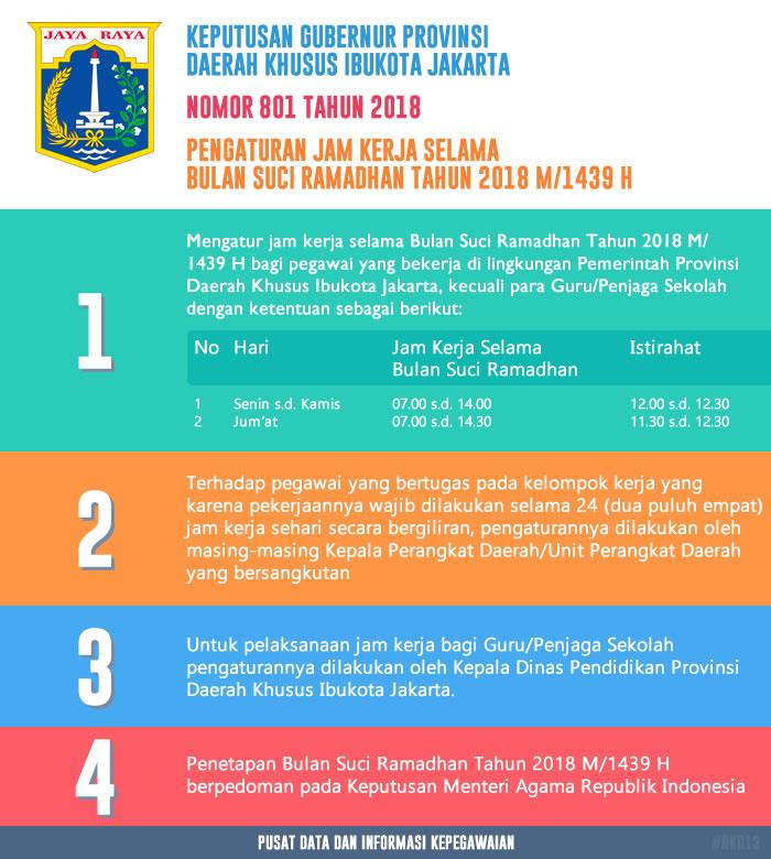 Infografis Jam Kerja Ramadhan 1439H / 2018M