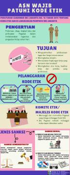 Infografis - Kode Etik ASN Di Lingkungan Pemprov DKI Jakarta