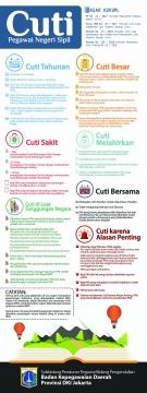 Infografis Cuti Pegawai Negeri Sipil