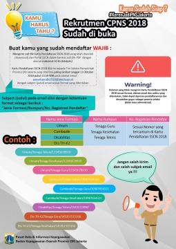 Informasi Pengiriman Email Kartu Pendaftaran
